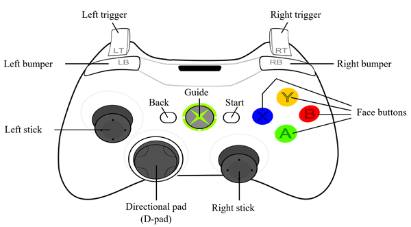 Ptz Controller Supports Xbox 360 Controller For Joystick
